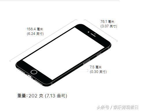 iphone XS MAX太贵?最新iphoneXR哪款更值得下手?
