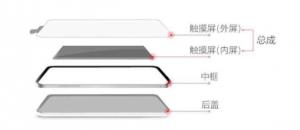 小米8手机屏幕碎屏维修,南京换屏在什么价位?